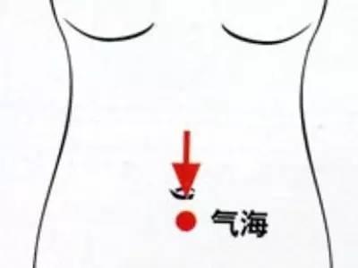 女性保養卵巢的7個穴位!