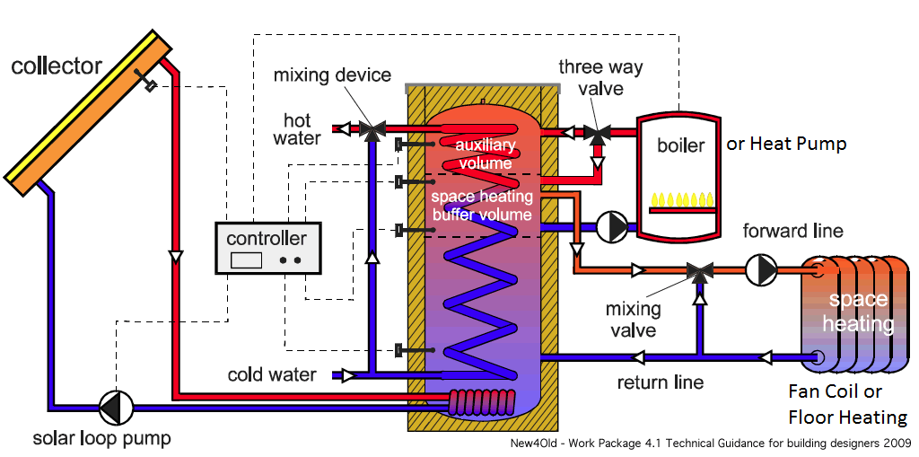 honeywell gas valve wiring diagram residential breaker