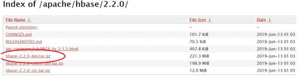 HBase Tutorial -Download Apache HBase 3