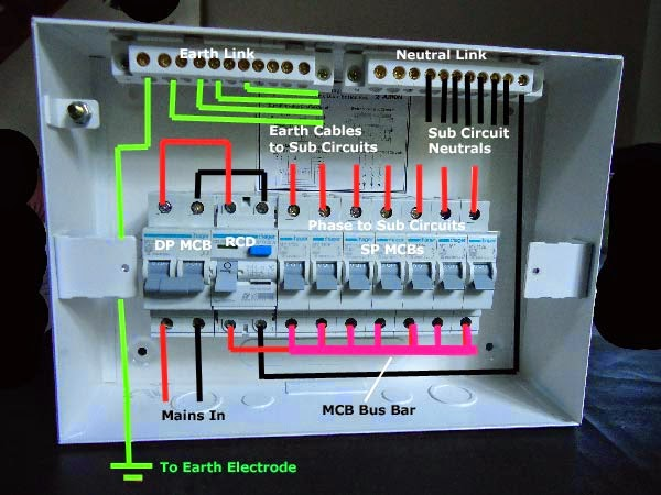 Electrical Engineering World  The Detailed Internal Wiring For The Sample Distribution Board And
