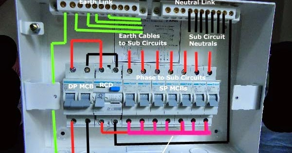 3 Phase Motor Wiring Diagram Uk Worcester Bosch 24i System Boiler Electrical Engineering World: The Detailed Internal For Sample Distribution Board And ...