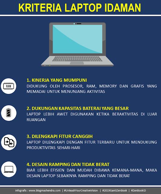 Kriteria Laptop Idaman Untuk Mobilitas Tinggi - Blog Mas Hendra