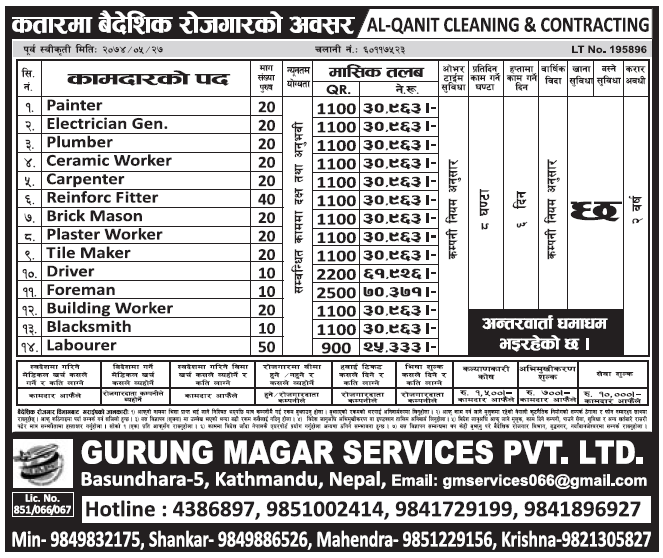 Jobs in Qatar for Nepali, Salary Rs 70,371