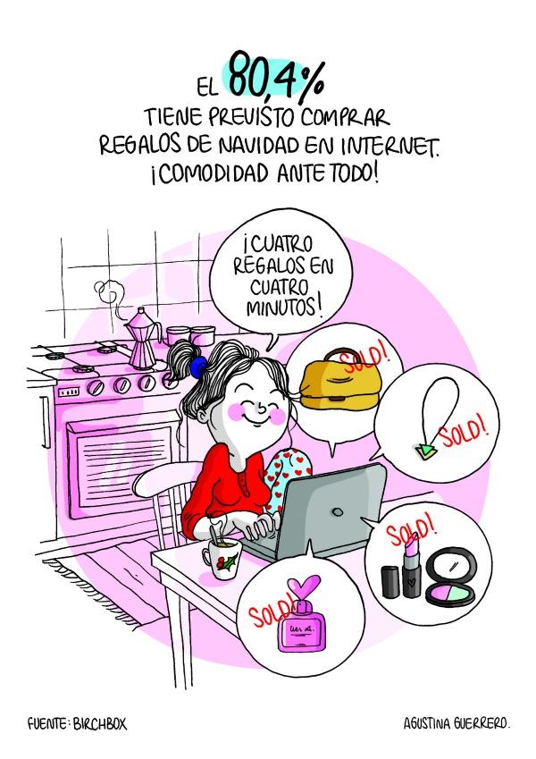 Estudio_Hábitos_de compras_de_las_españolas_en_Navidad_Birchbox_03