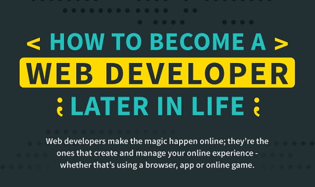 how to become a web developer later in life infographic