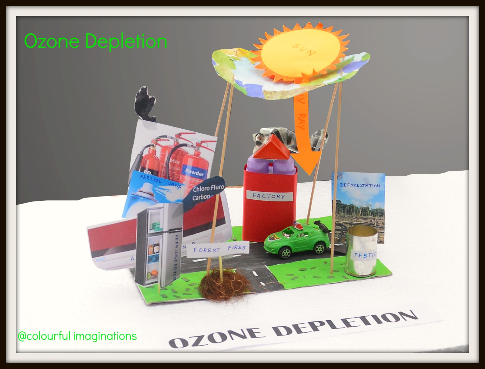 ozone depletion project Gumdrop ozone depletion model: battling for oxygen  investigate interactive  opportunities at georgia state university's project ozone,.