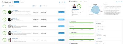 Source: TalentMind. Screen captures of the AI-powered recruitment platform.