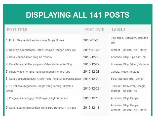 Membuat Daftar Isi Blog dengan Cepat dan Mudah