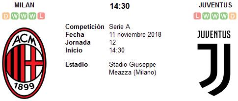 AC Milan vs Juventus en VIVO