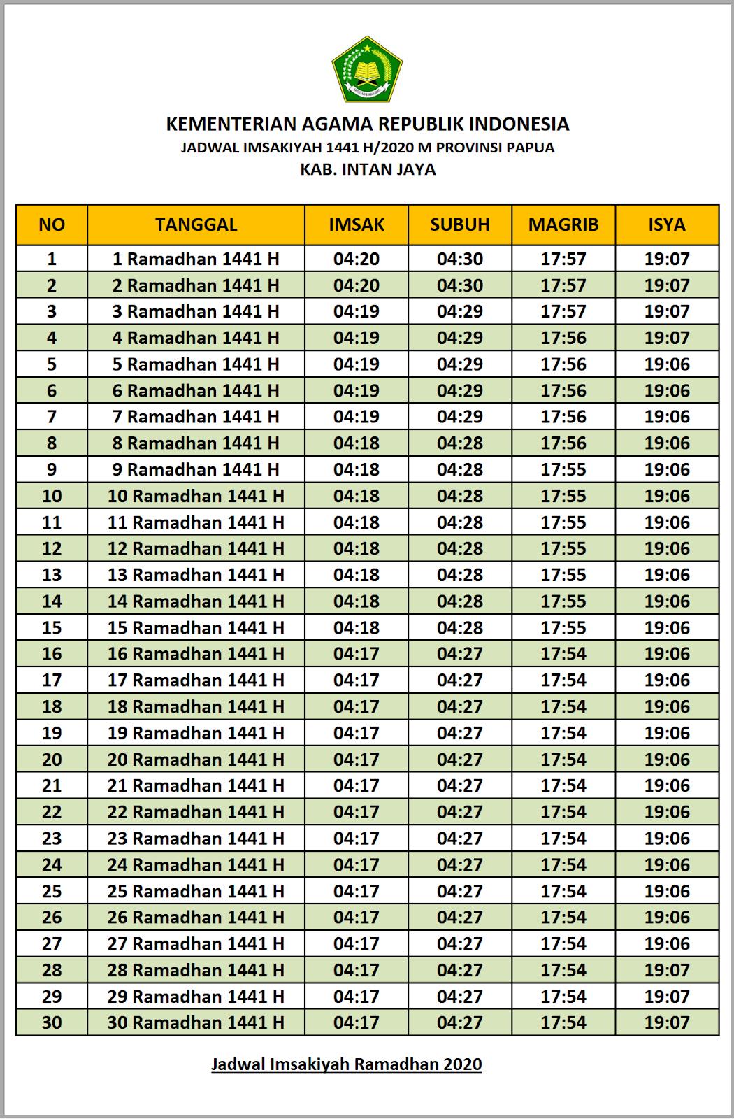 Jadwal Imsak Intan Jaya 2020