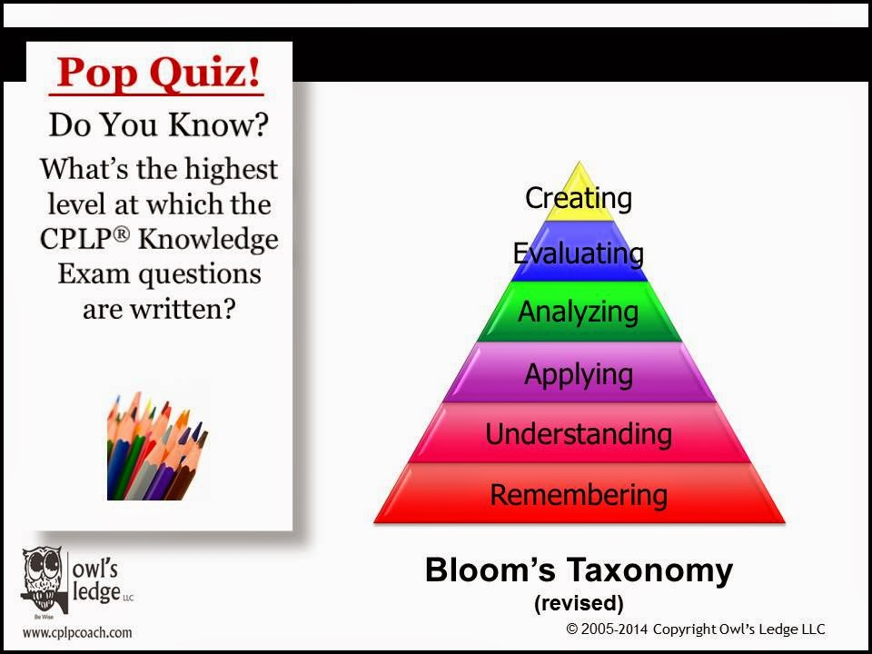 cplp exam knowledge certification ledge atd experts owl llc consists primarily hint application questions level