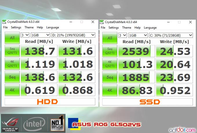 """ASUS ROG GL502VS """" SUPER SLIM - SUPER LIGHT - SPEK MONSTER """""""