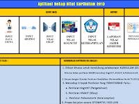 Download Aplikasi Rekap Nilai Kurikulum 2013 SD,SMP,SMA Lengkap