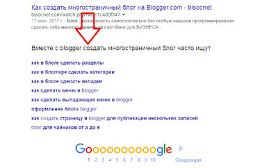 гугл ключевые слова и фразы для сайта