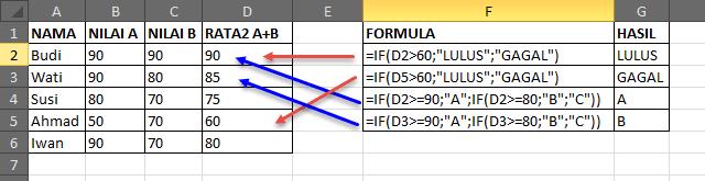 Contoh Fungsi Rumus IF Bertingkat Excel