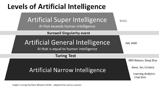 Our digital future 5: Artificial Intelligence