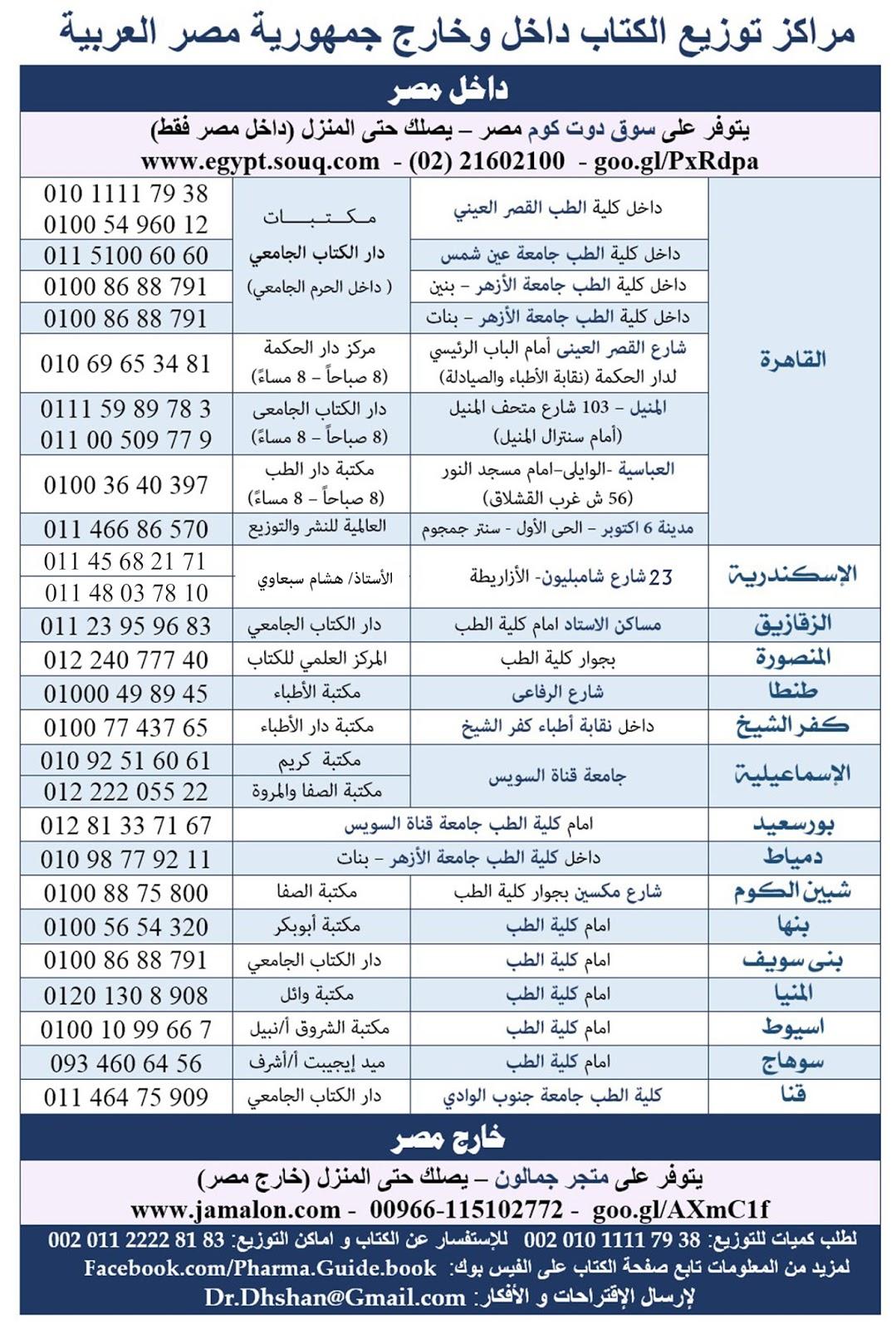 Pharmatube: Pharma Guide Pre-Work