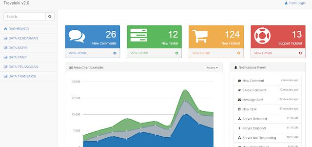 Contoh Aplikasi Rental Mobil Berbasis Web Codeigniter