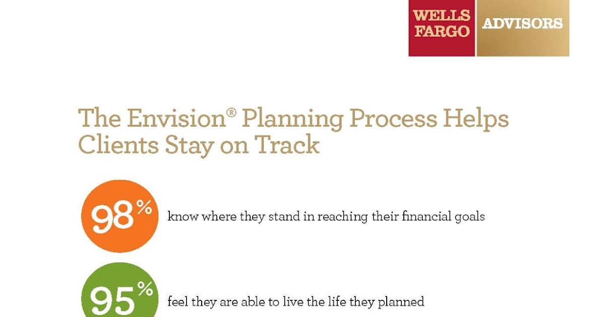 Hartzman's: If most Envision Plans do not include investment fees