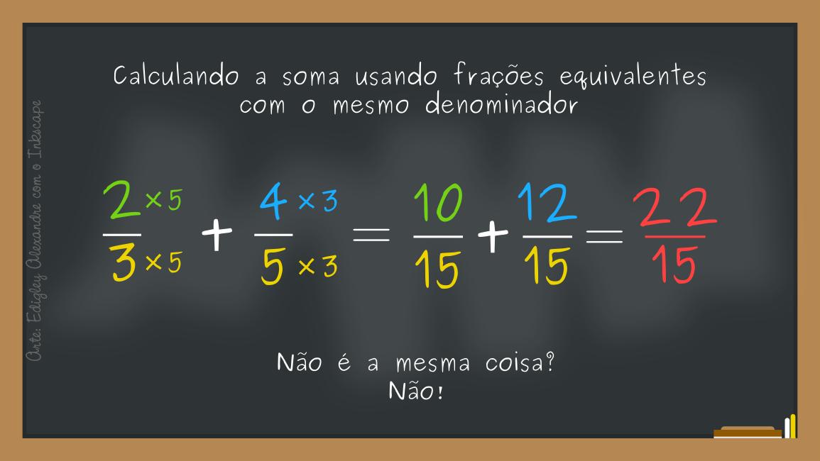 Calculando a soma utilizando frações equivalentes com o mesmo denominador.