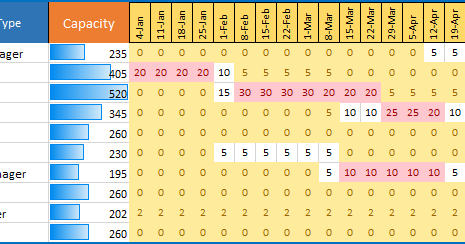 Capacity Planning Template Excel FREE Download
