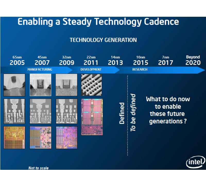 Intel Roadmap from June 2011 with 7nm node for 2017 and 10