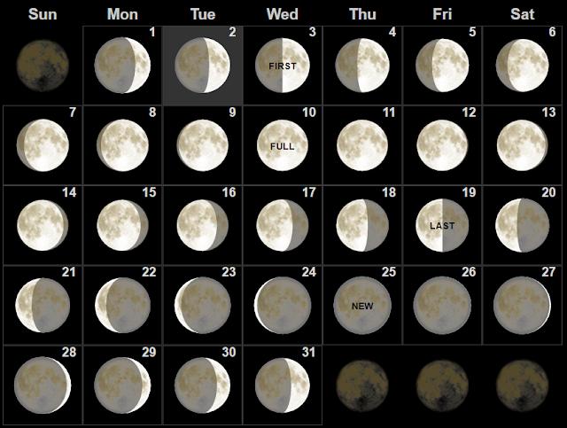 May 2017 Moon Phase Calendar Templates