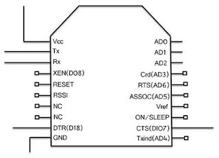 """<img src=""""zigbee_pin_diagram.png"""" alt=""""zigbee_pin_diagram"""">"""
