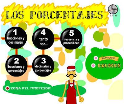 http://ntic.educacion.es/w3//recursos/primaria/matematicas/porcentajes/menu.html