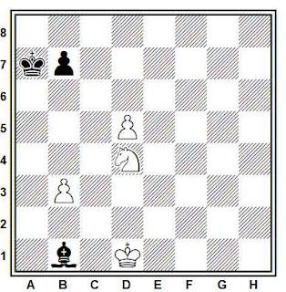 Estudio artístico de ajedrez compuesto por Leonid I. Kubbel  (2º Premio, Niva 1909)