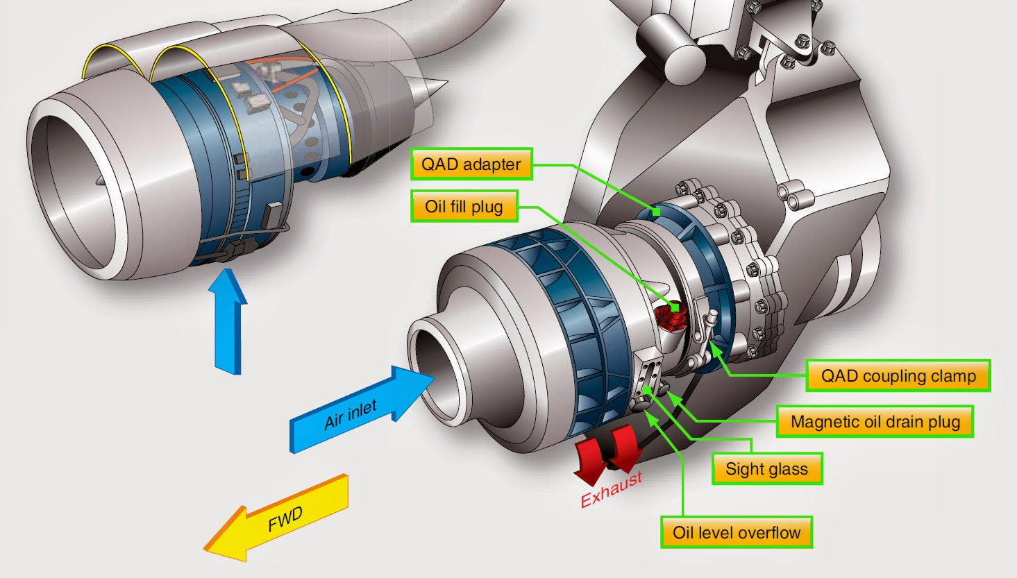 Aircraft Systems Air Turbine Starters Aircraft Engine