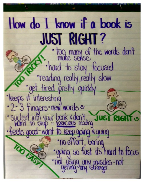 how to read and right