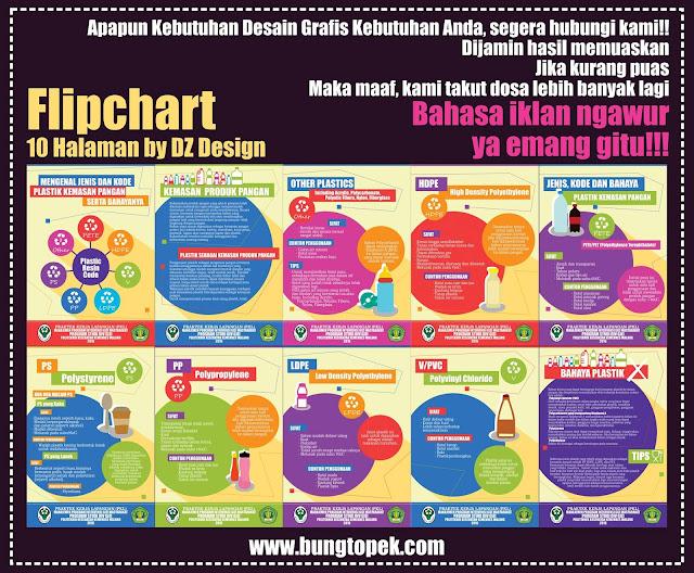 FLIPCHART Jenis dan Kode Plastik Kemasan Pangan