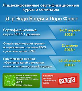 Сертификационные курсы PECS I уровень