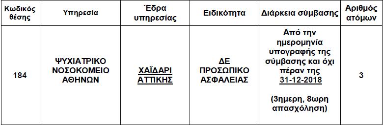 https://diavgeia.gov.gr/doc/67%CE%92%CE%A7469%CE%975%CE%A9-%CE%A9%CE%9B%CE%92?inline=true