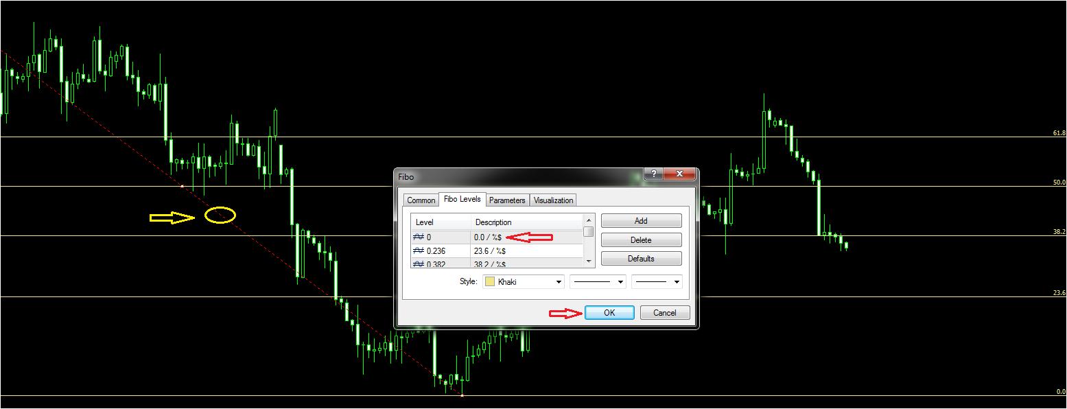 Harga pelatihan trading forex