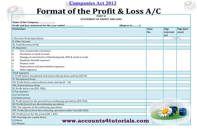 Balance Sheet, Profit And Loss Account under Companies Act 2013 - format of profit and loss account and balance sheet