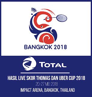 Hasil Thomas dan Uber Cup 2018