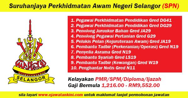 Jawatan Kosong 2019 Di Suruhanjaya Perkhidmatan Awam Negeri Selangor Tetap Berpencen Ejawatankini Com