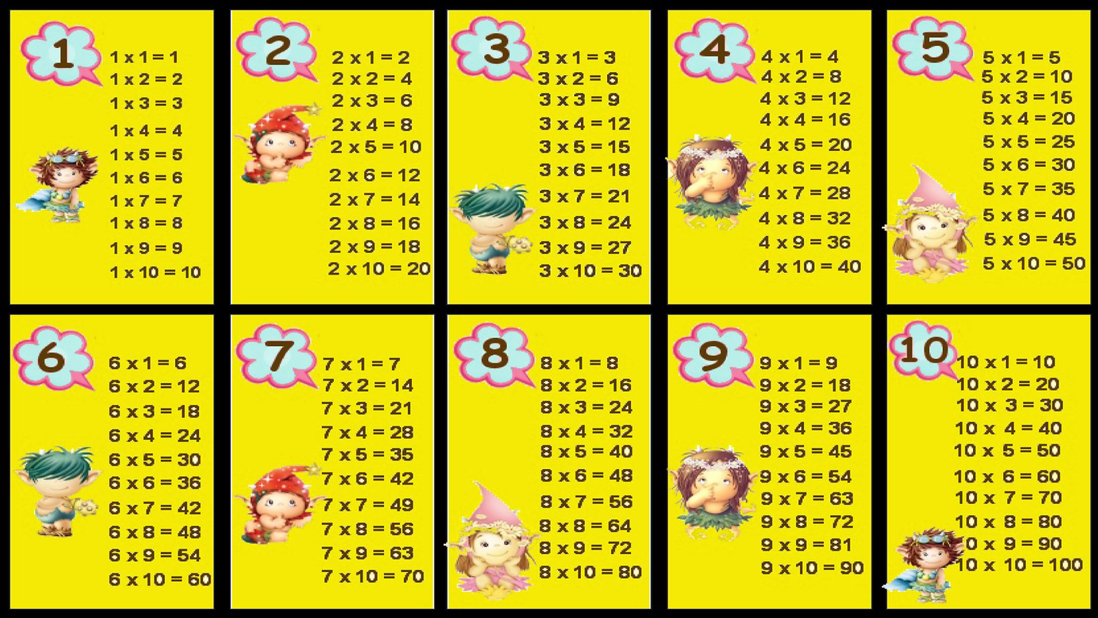 Search Results For Multipication Table Calendar