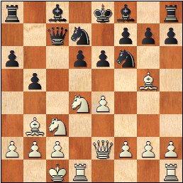 Partida de ajedrez Iváñez Rico vs Araujo Pereira, posición después de 10.0-0-0