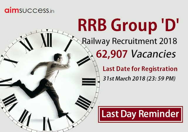Railway Group 'D' Recruitment 2018  62,907 Vacancies - Last Day Reminder