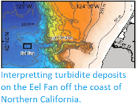 http://sciencythoughts.blogspot.co.uk/2014/10/interpretting-turbidite-deposits-on-eel.html