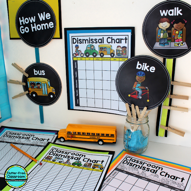 As you get ready to go back to school, think about the organization and management strategies you have for dismissal to make sure you know how students get home. Use anchor charts, displays, bulletin boards and other simple strategies from the Clutter Free Classroom.  #classroomsetup #classroomdesign