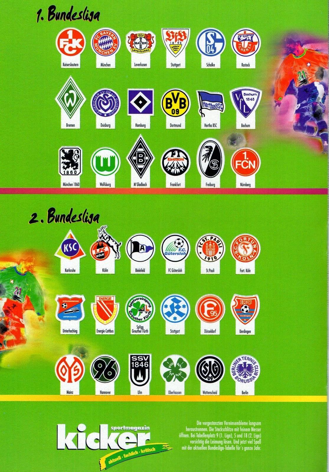 Kicker Bundesliga 2