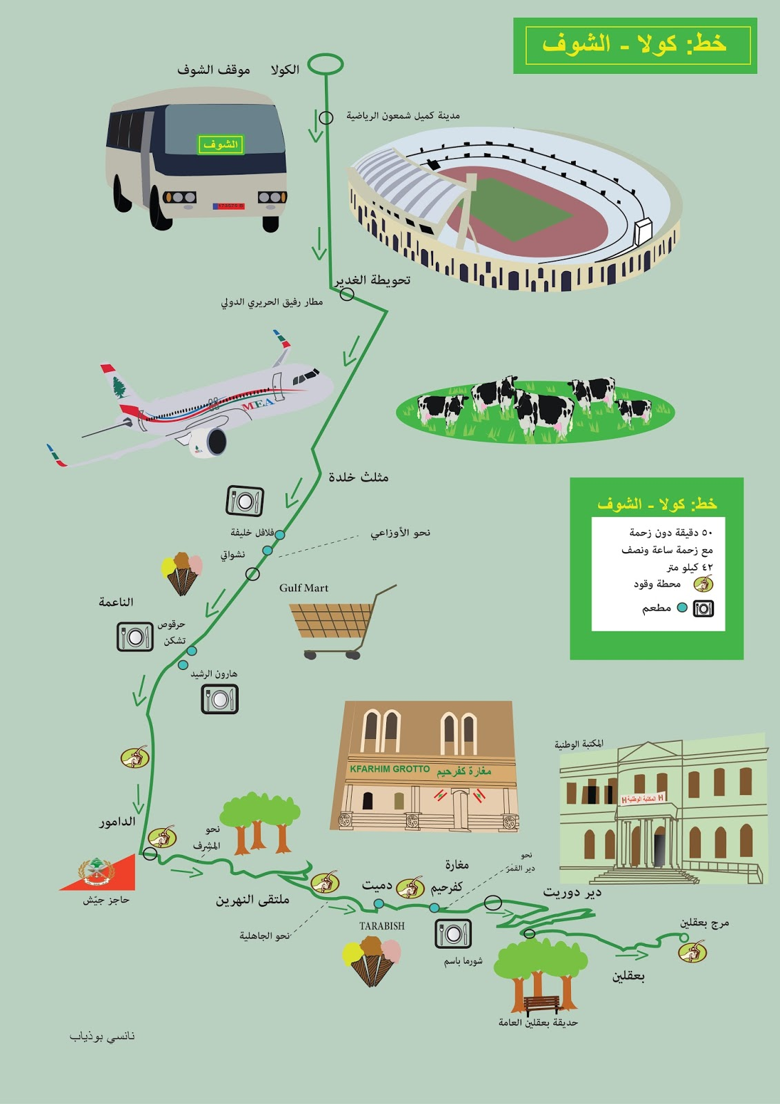 bus map project lebanon Nancy Bou Diab