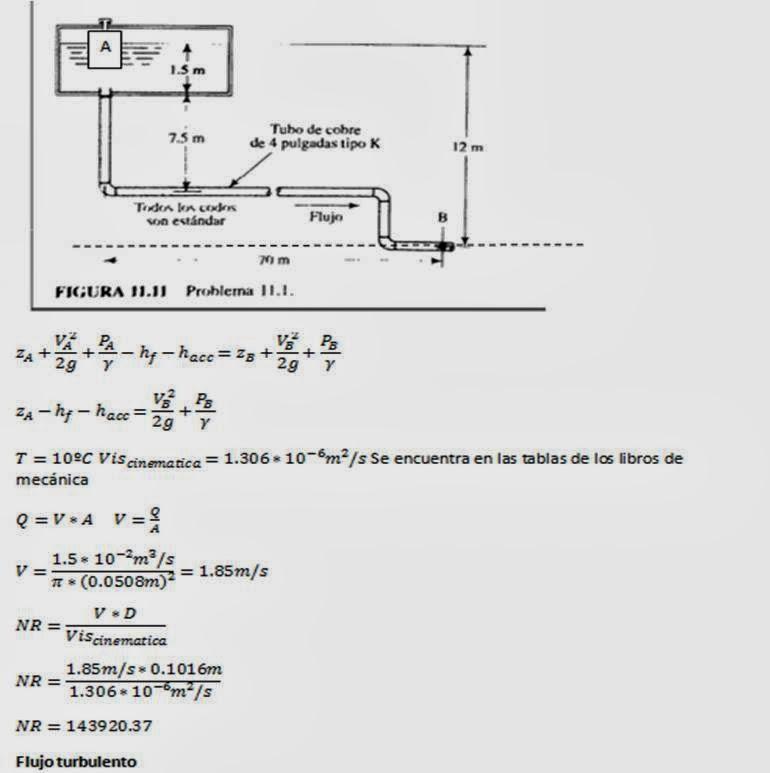 razon de flujo volumetrico