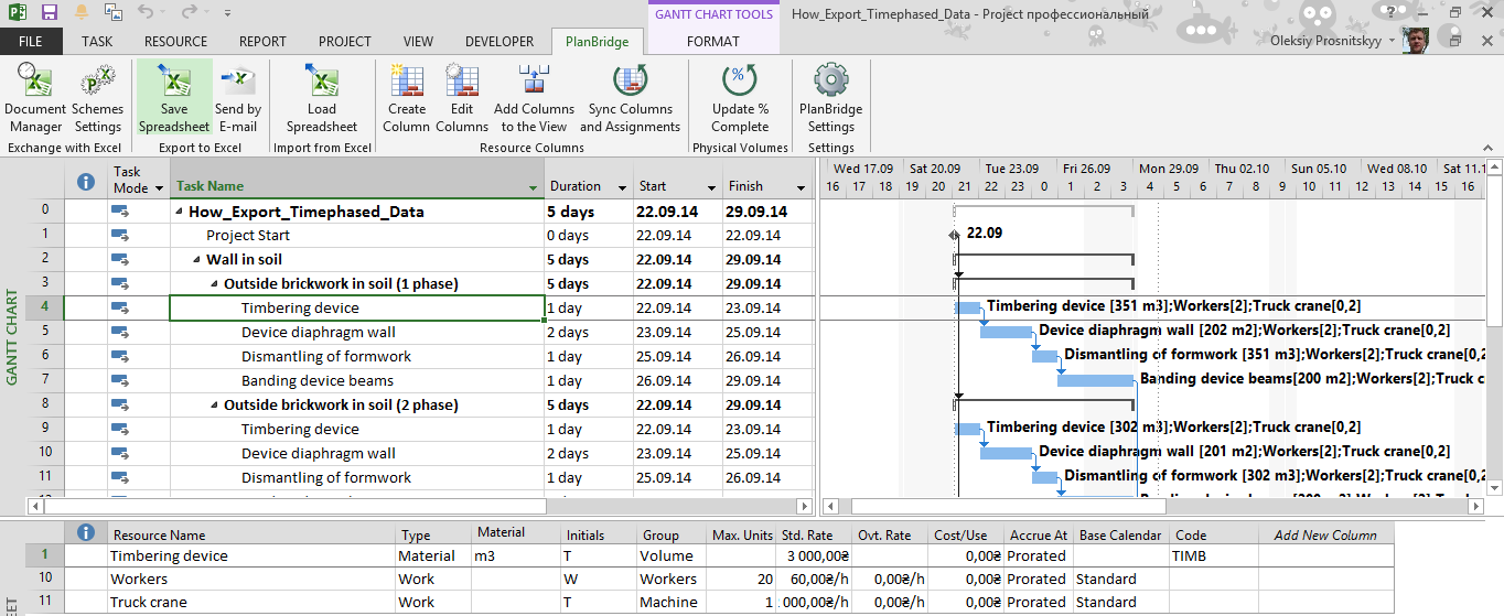 Excel Dashboards – Tutorials, Templates, & Examples