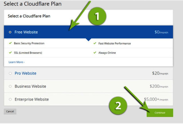 Select Cloudflare free website plan