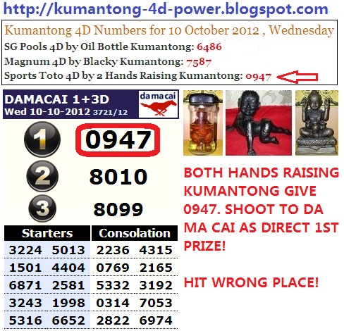 KUMANTONG 4D POWER: 4D Prediction by Both Hands Raising